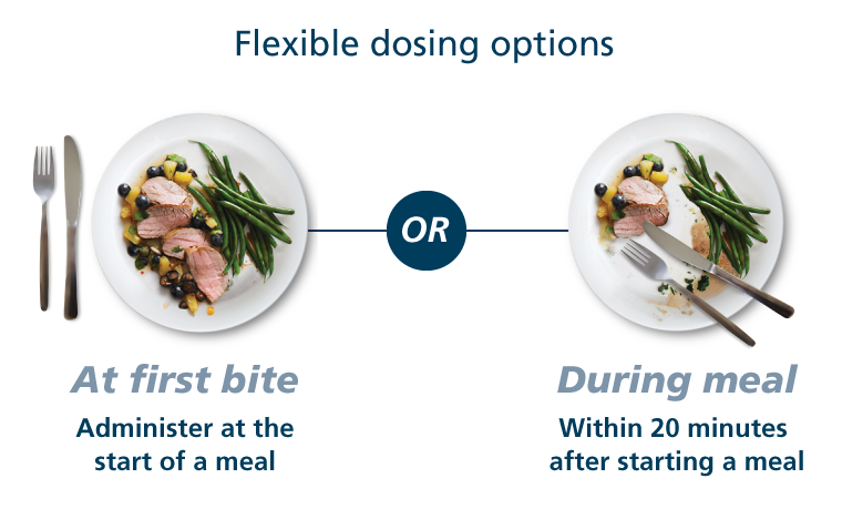 Fiasp® offers dosing flexibility - can be taken at first bite or within 20 minutes after starting a meal