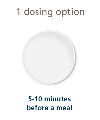 NovoLog® dosing instructions